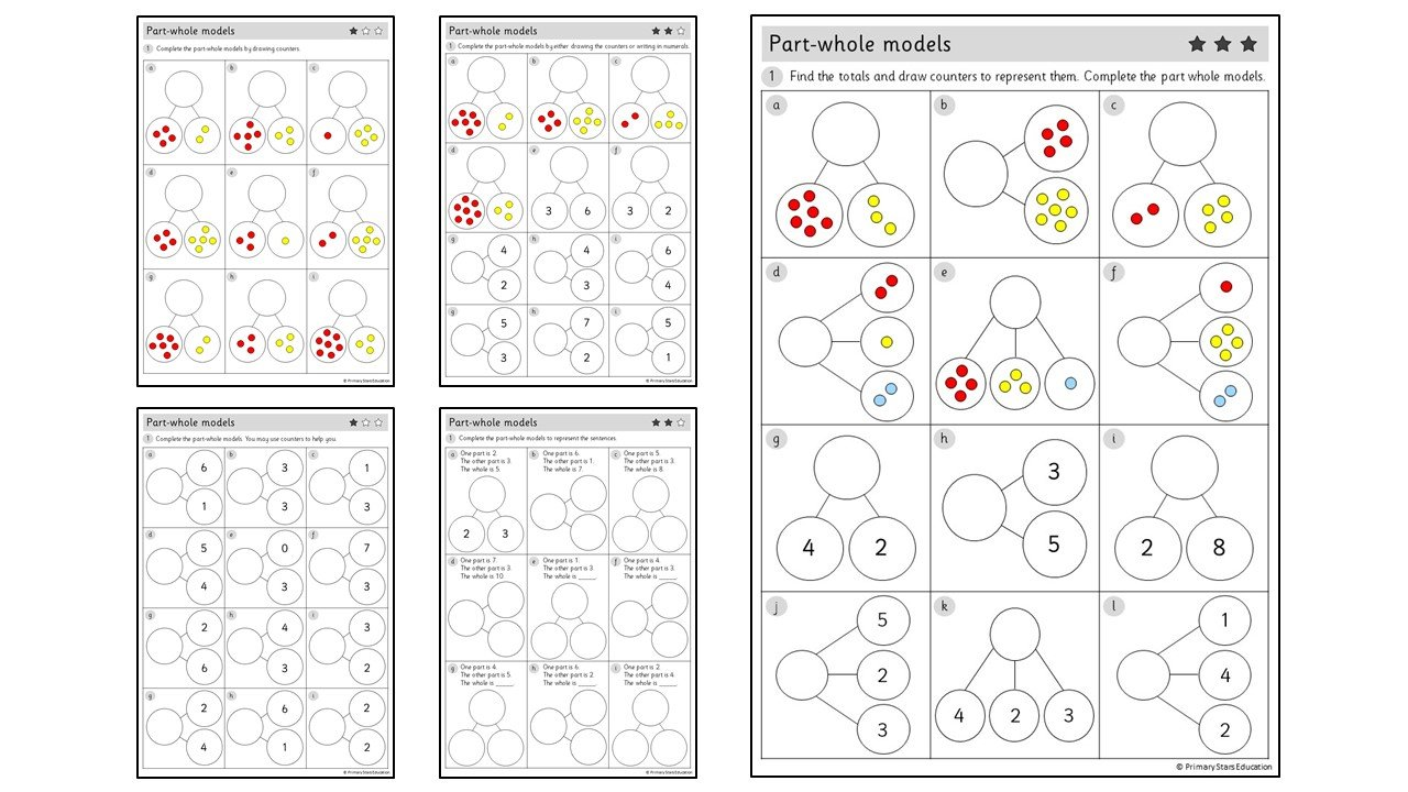 Part-whole models (within 10) | Worksheets - Primary Stars ...